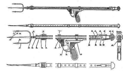 ружья для подводной охоты.